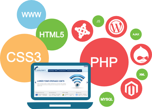 web development services offered by Dezino Graphics